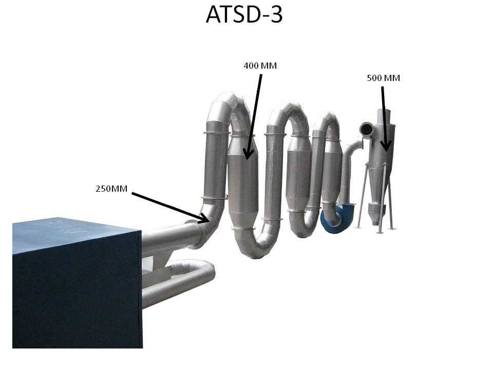 ATSD-3